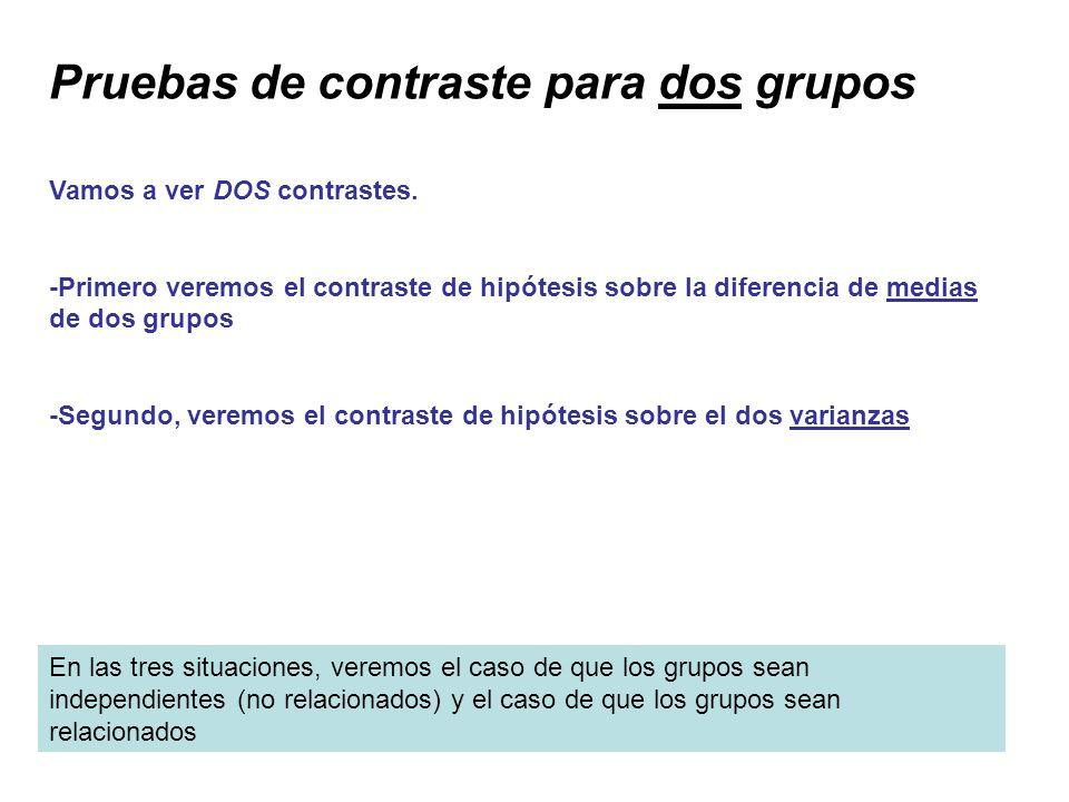 Pruebas de contraste para dos grupos