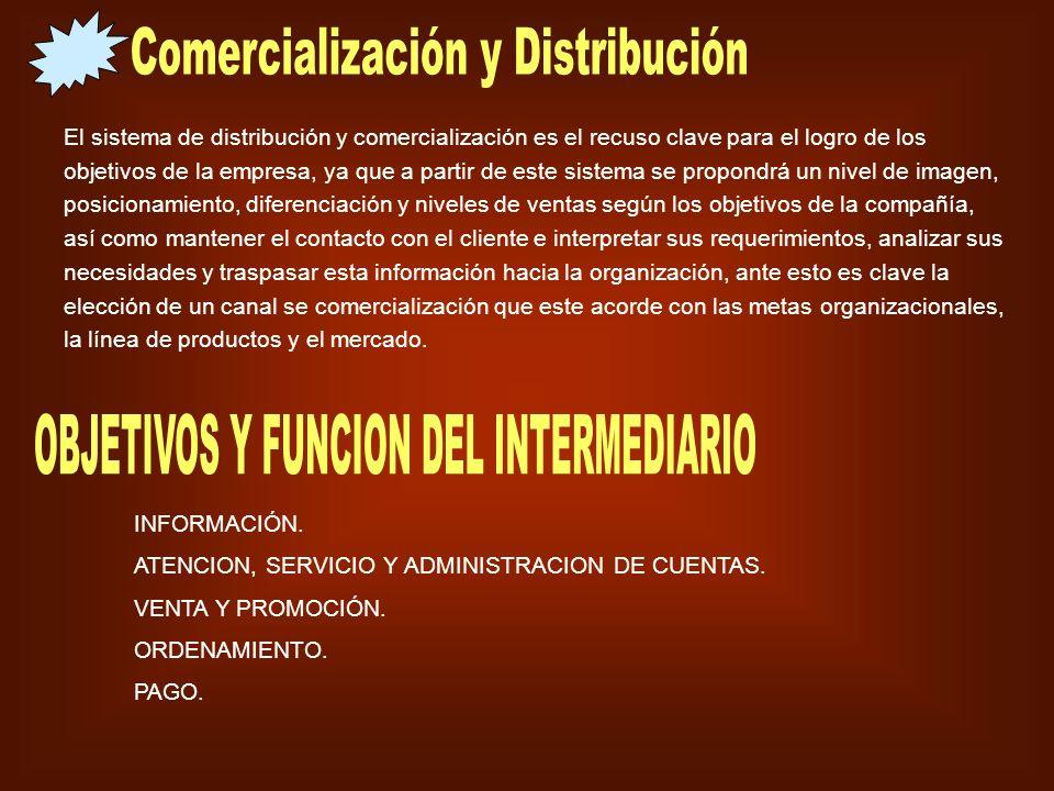 Comercialización y Distribución