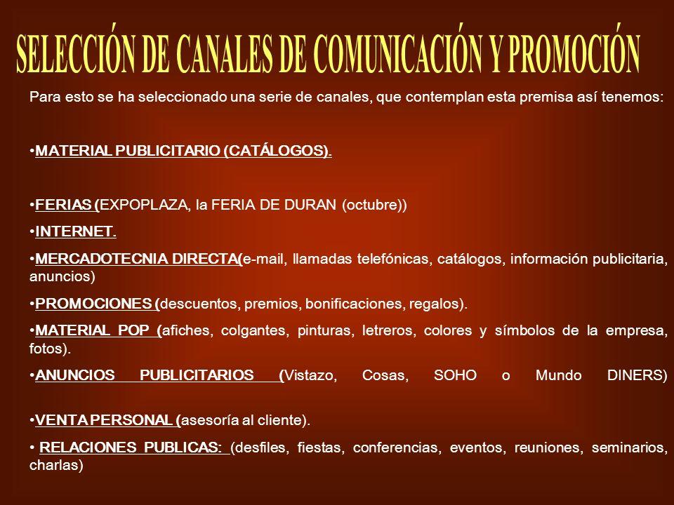 SELECCIÓN DE CANALES DE COMUNICACIÓN Y PROMOCIÓN