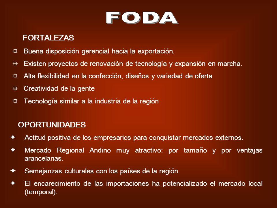 FODA FORTALEZAS Buena disposición gerencial hacia la exportación.