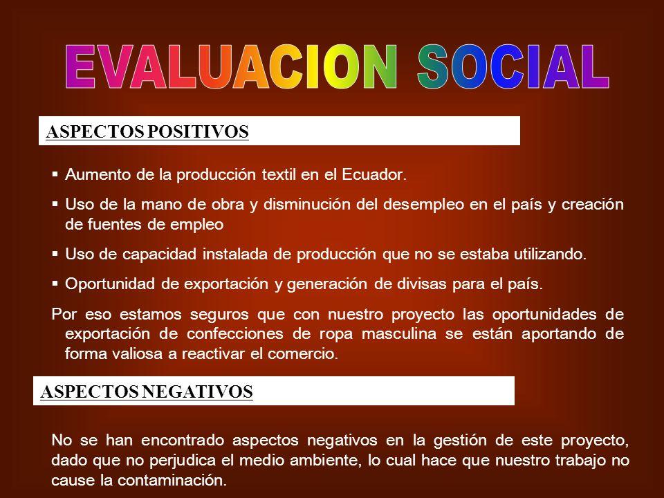 EVALUACION SOCIAL ASPECTOS POSITIVOS ASPECTOS NEGATIVOS