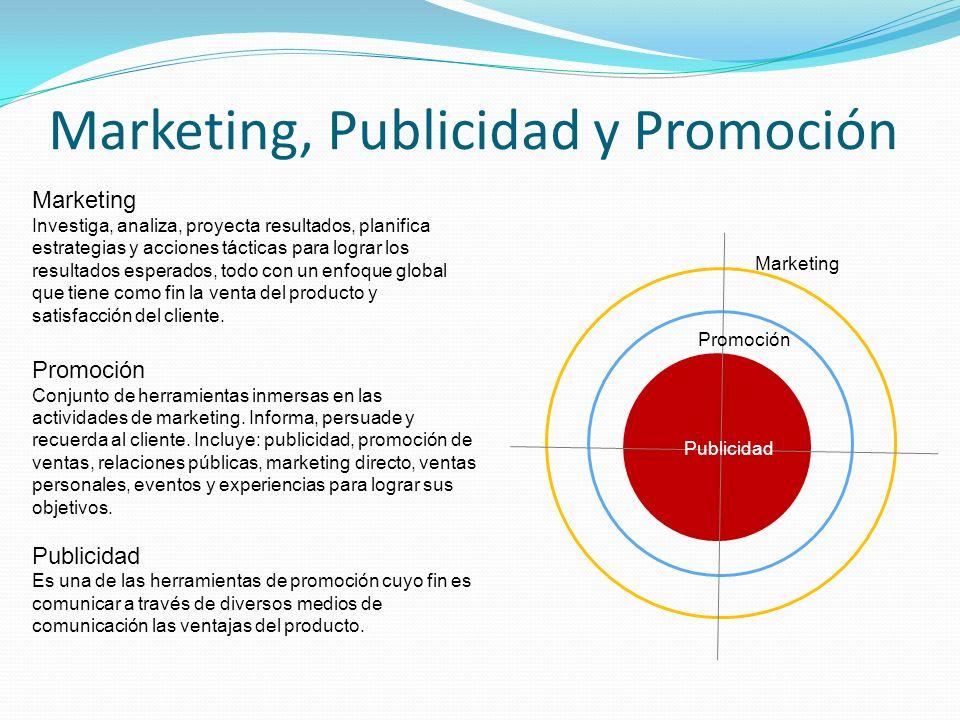 Marketing, Publicidad y Promoción