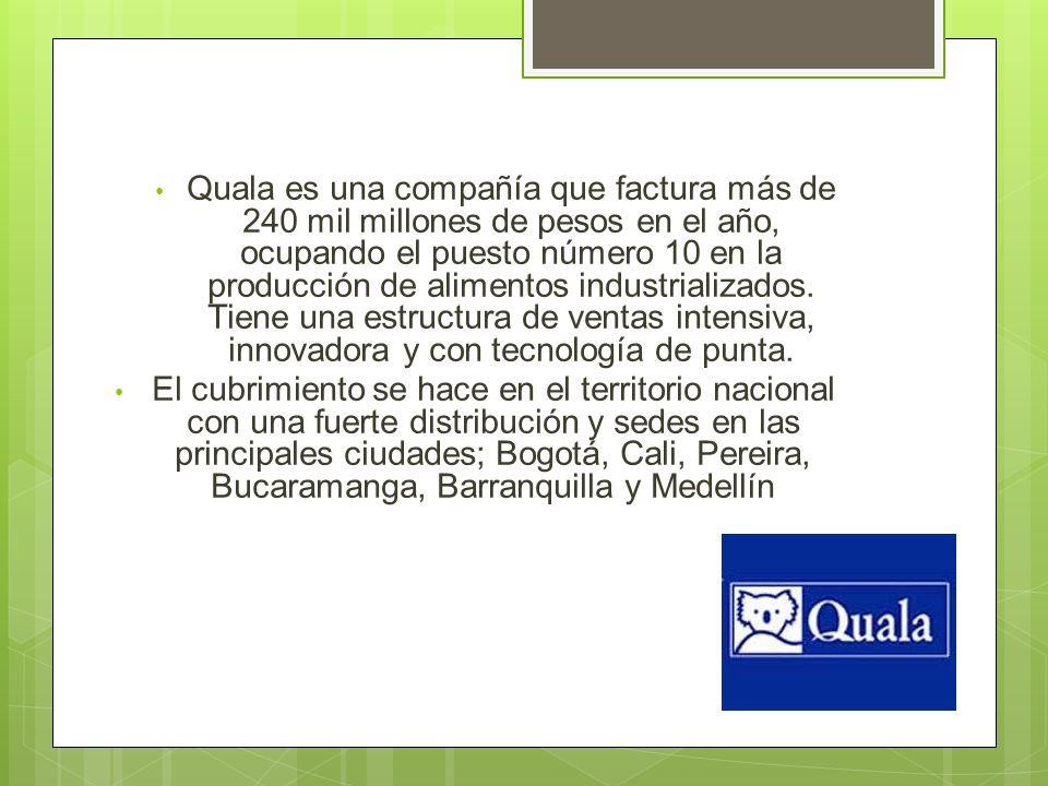 Quala es una compañía que factura más de 240 mil millones de pesos en el año, ocupando el puesto número 10 en la producción de alimentos industrializados. Tiene una estructura de ventas intensiva, innovadora y con tecnología de punta.
