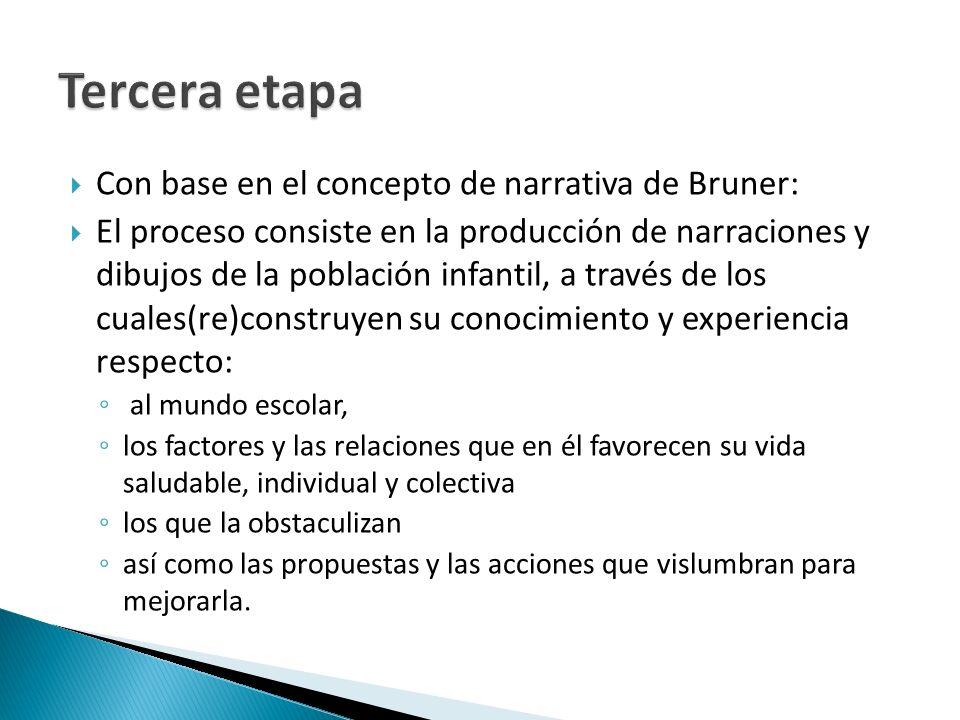Tercera etapa Con base en el concepto de narrativa de Bruner: