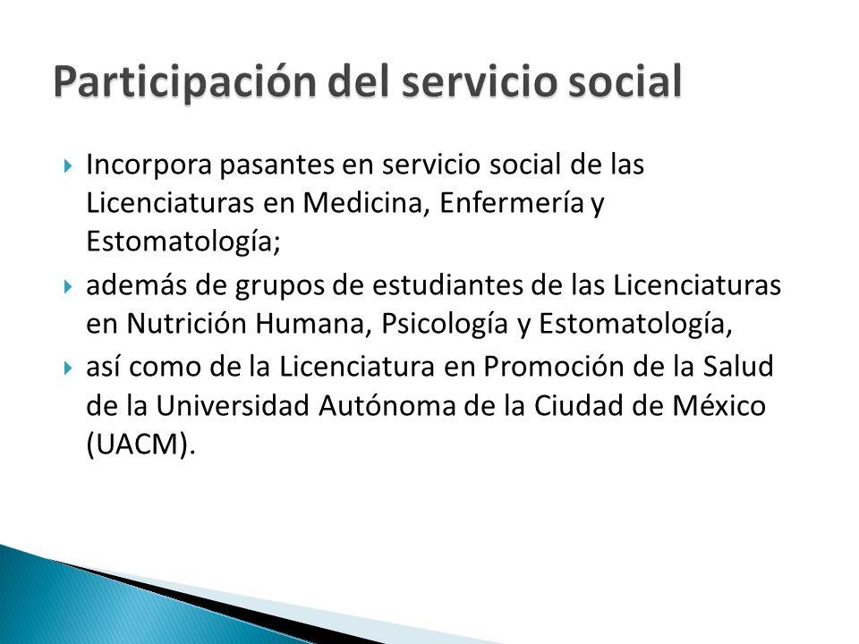 Participación del servicio social