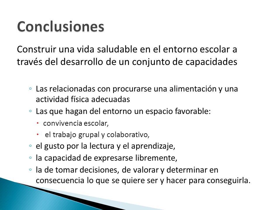Conclusiones Construir una vida saludable en el entorno escolar a través del desarrollo de un conjunto de capacidades.