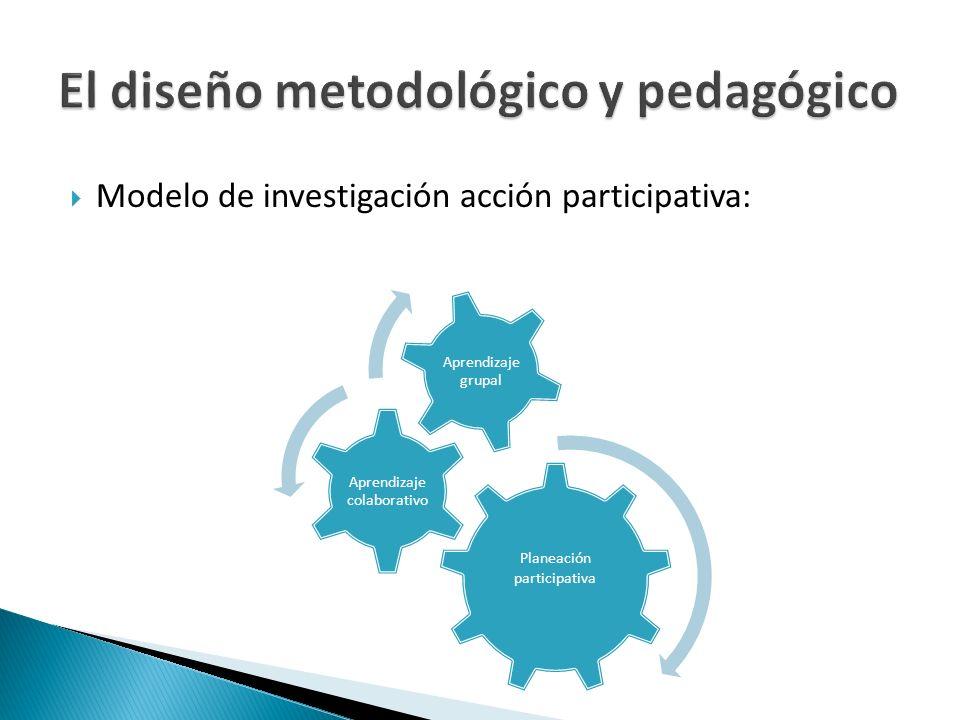 El diseño metodológico y pedagógico