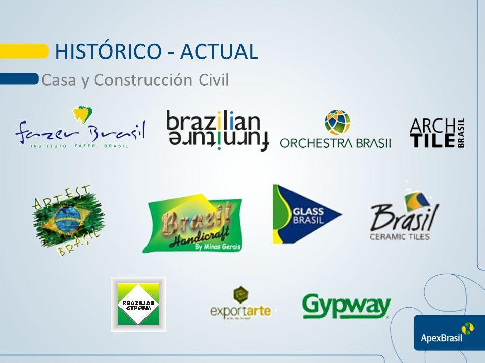 HISTÓRICO - ACTUAL Casa y Construcción Civil