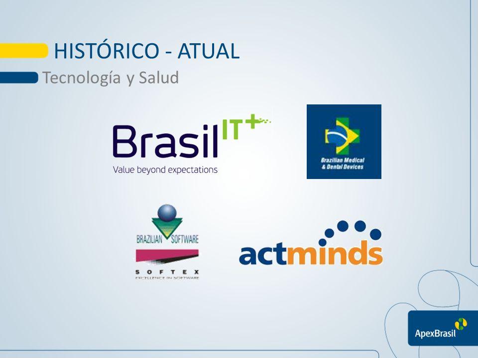 HISTÓRICO - ATUAL Tecnología y Salud