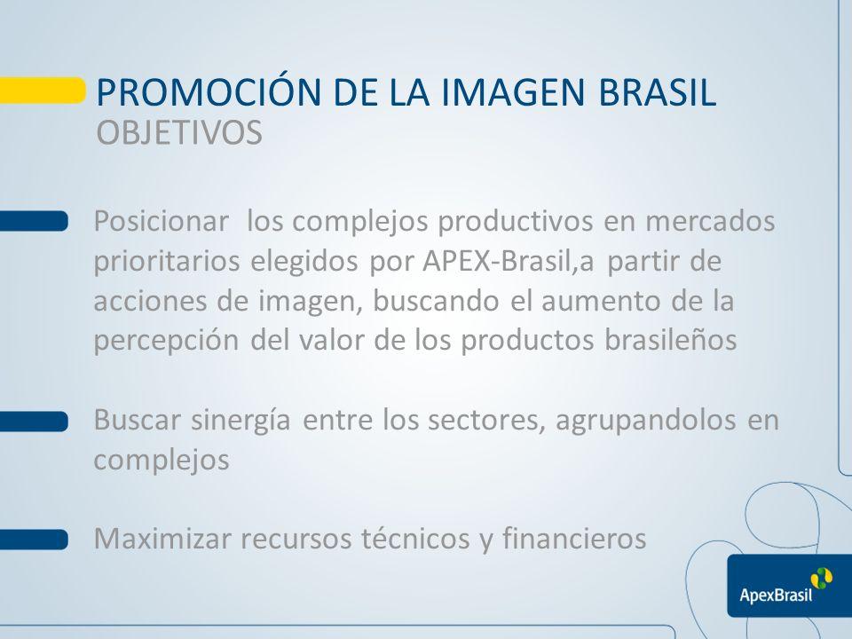 PROMOCIÓN DE LA IMAGEN BRASIL