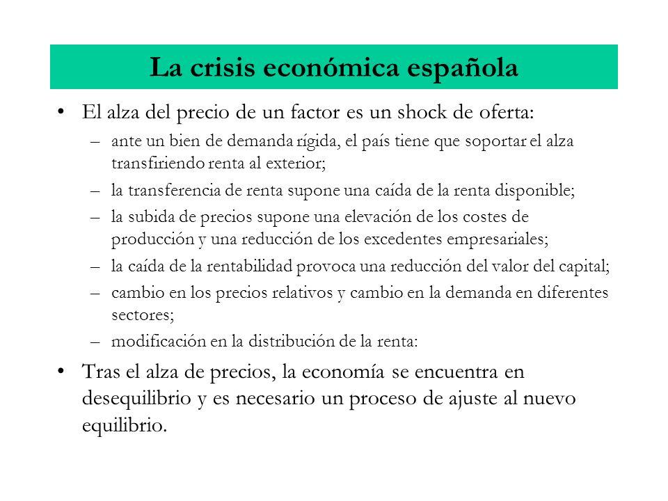 La crisis económica española