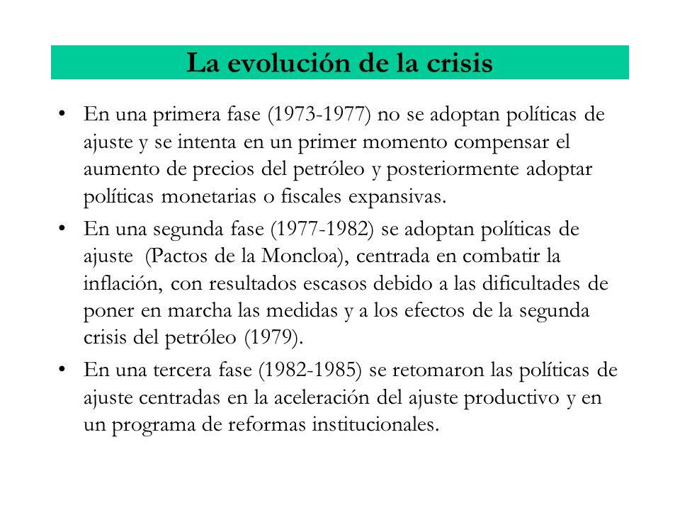 La evolución de la crisis