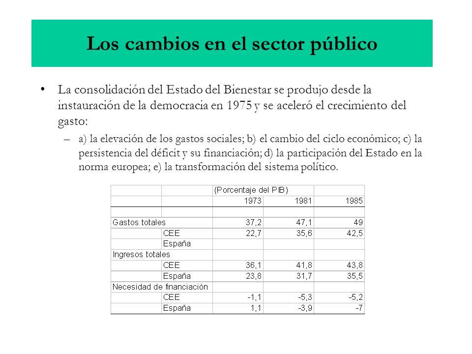 Los cambios en el sector público