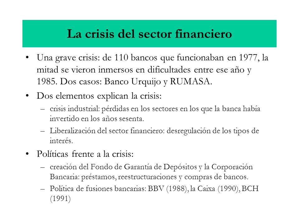La crisis del sector financiero