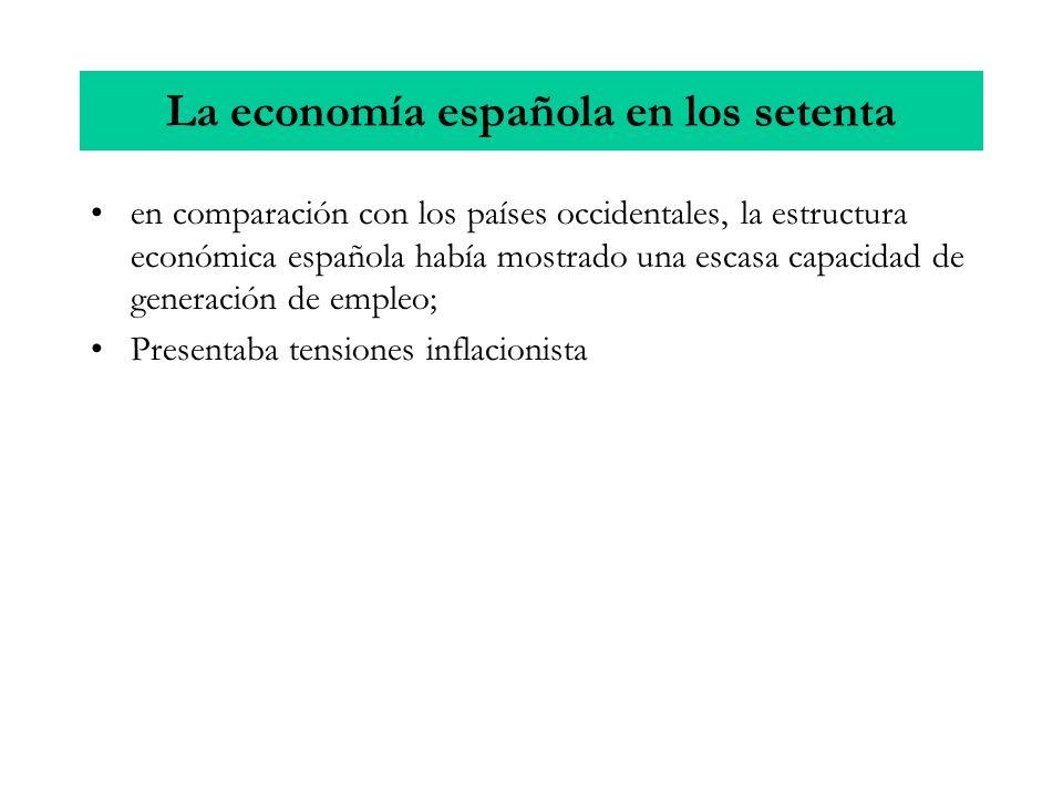 La economía española en los setenta