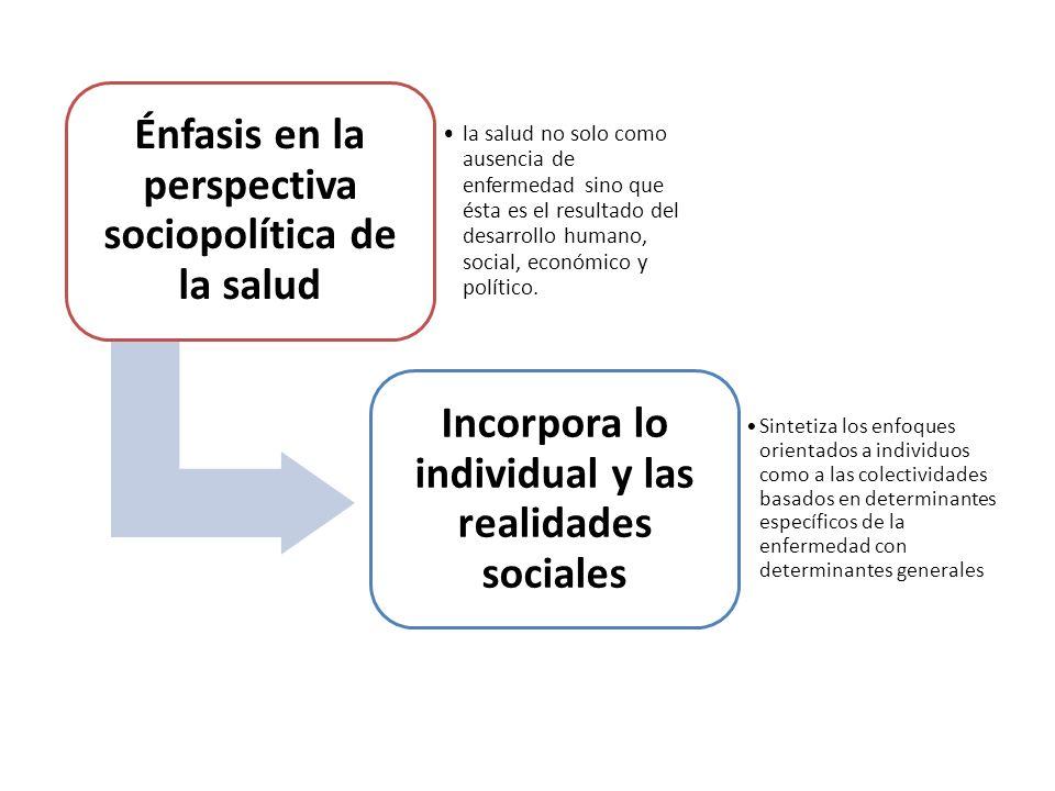 Énfasis en la perspectiva sociopolítica de la salud