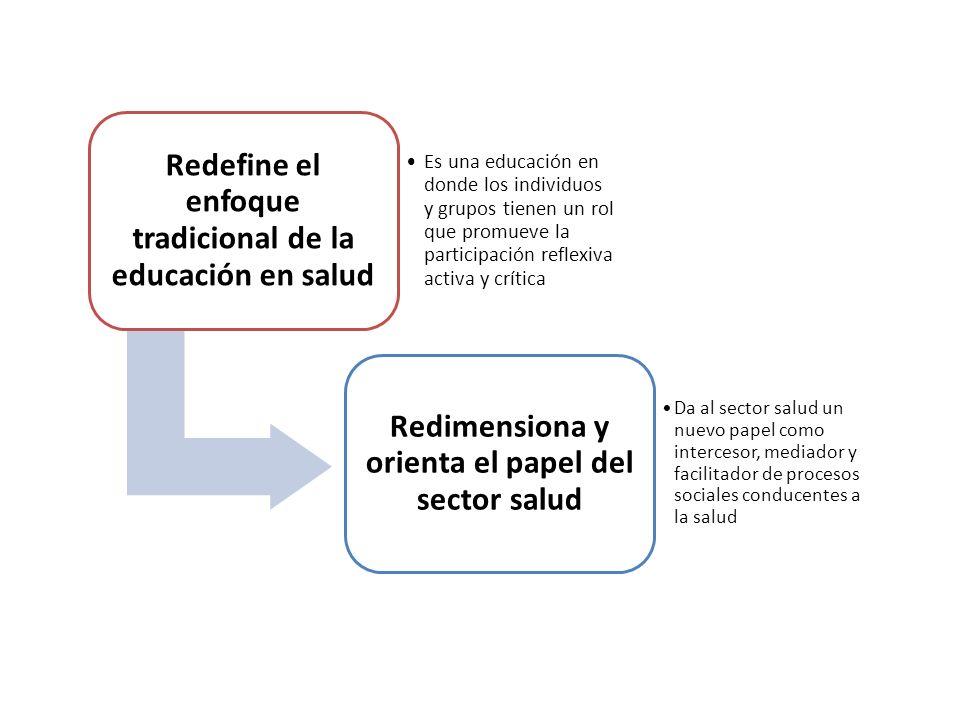 Redefine el enfoque tradicional de la educación en salud