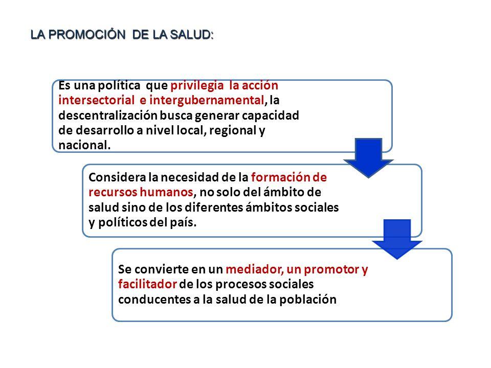 LA PROMOCIÓN DE LA SALUD: