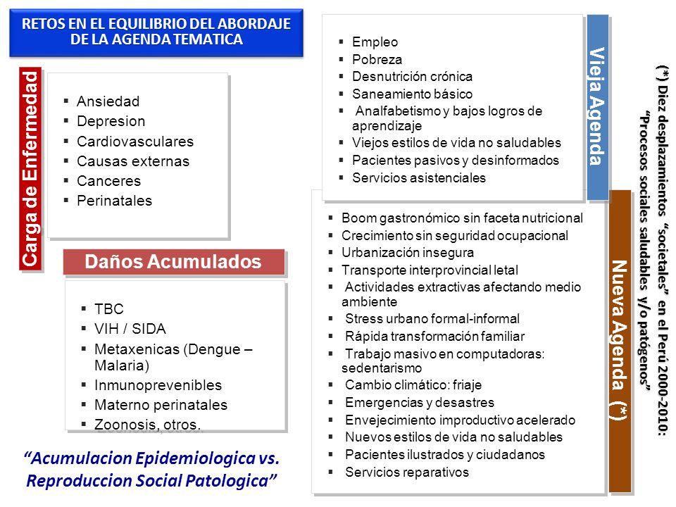 Acumulacion Epidemiologica vs. Reproduccion Social Patologica