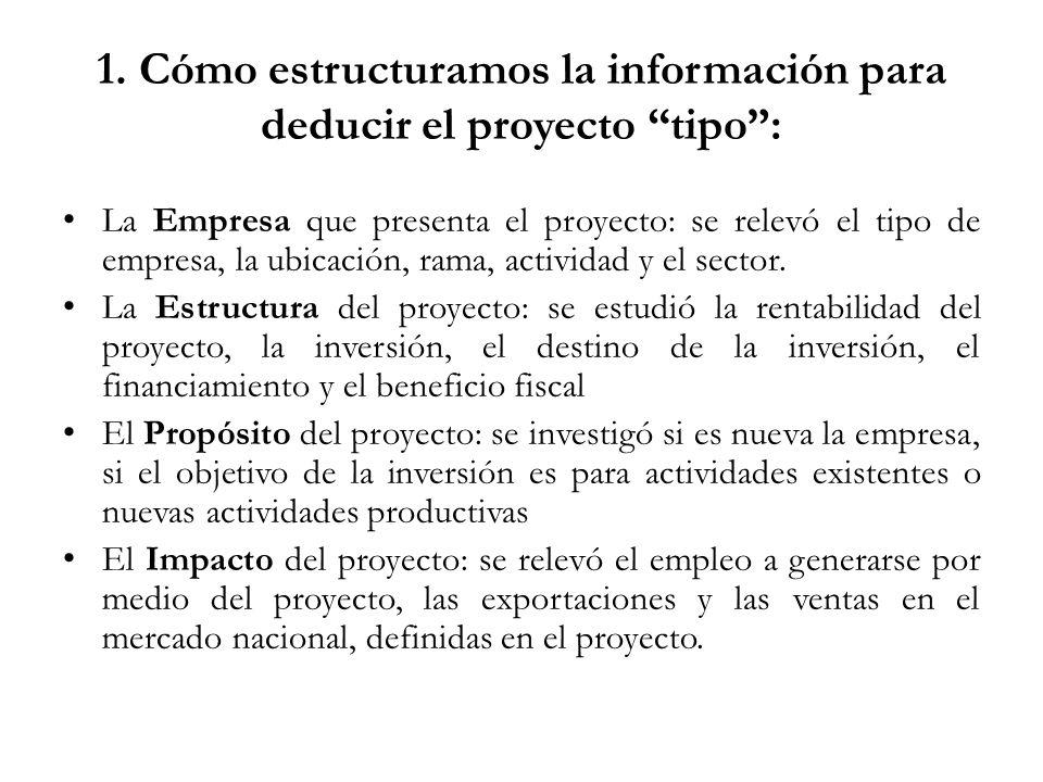 1. Cómo estructuramos la información para deducir el proyecto tipo :