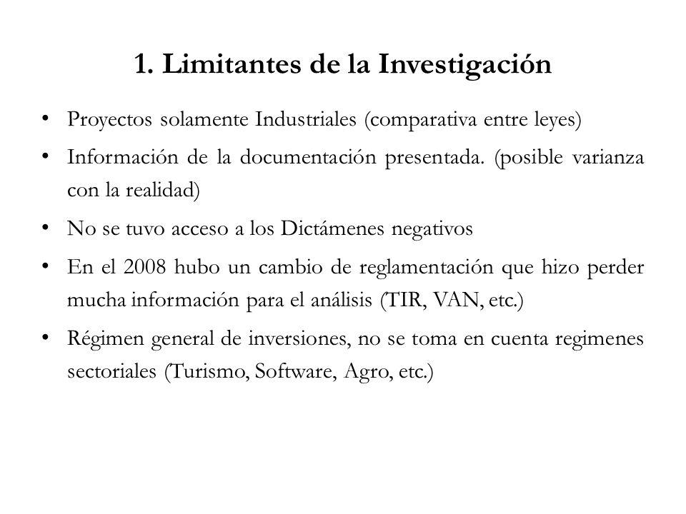 1. Limitantes de la Investigación