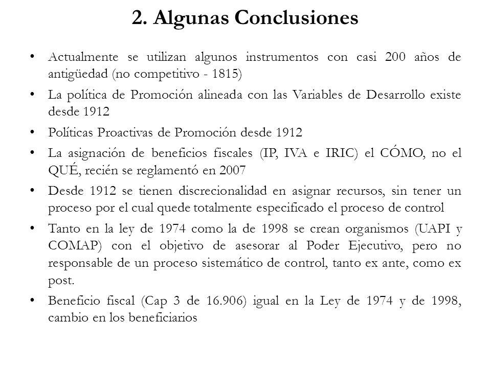 2. Algunas Conclusiones Actualmente se utilizan algunos instrumentos con casi 200 años de antigüedad (no competitivo - 1815)