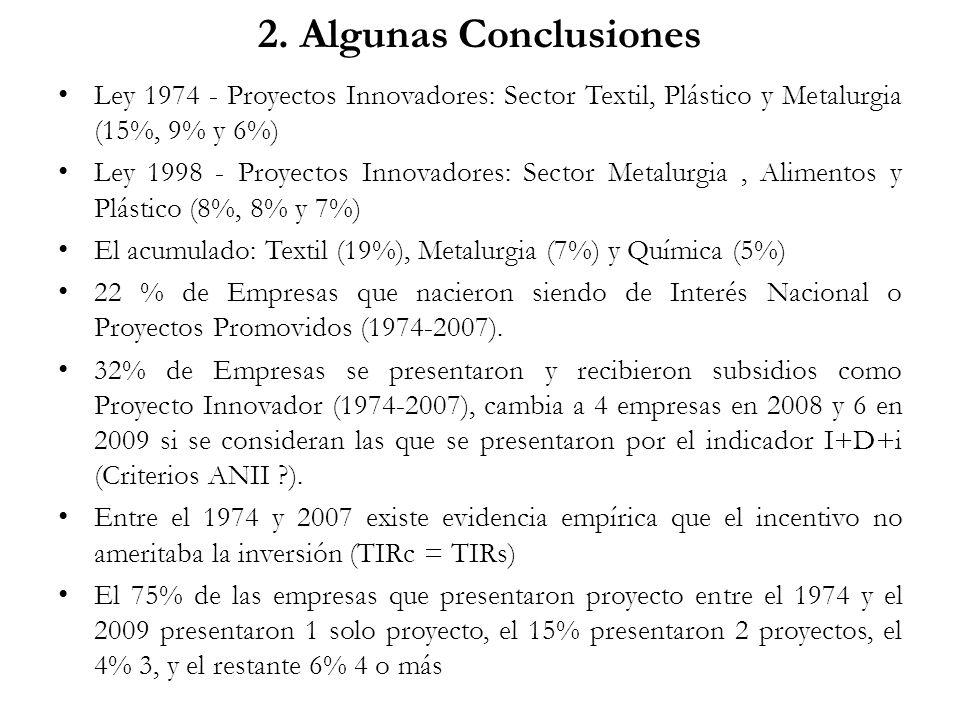 2. Algunas Conclusiones Ley 1974 - Proyectos Innovadores: Sector Textil, Plástico y Metalurgia (15%, 9% y 6%)
