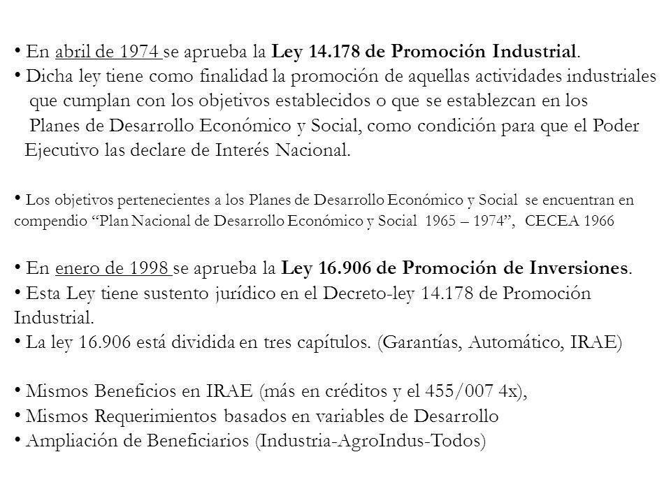 En abril de 1974 se aprueba la Ley 14.178 de Promoción Industrial.