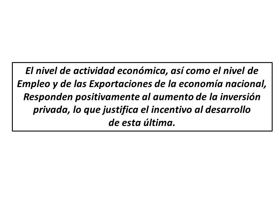 El nivel de actividad económica, así como el nivel de