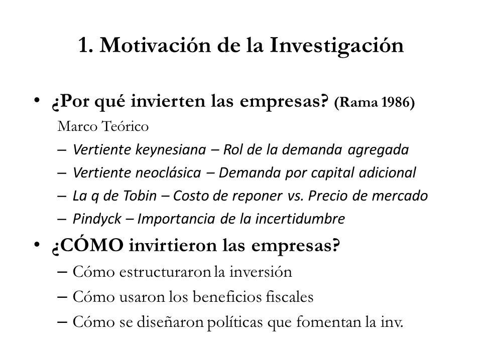 1. Motivación de la Investigación