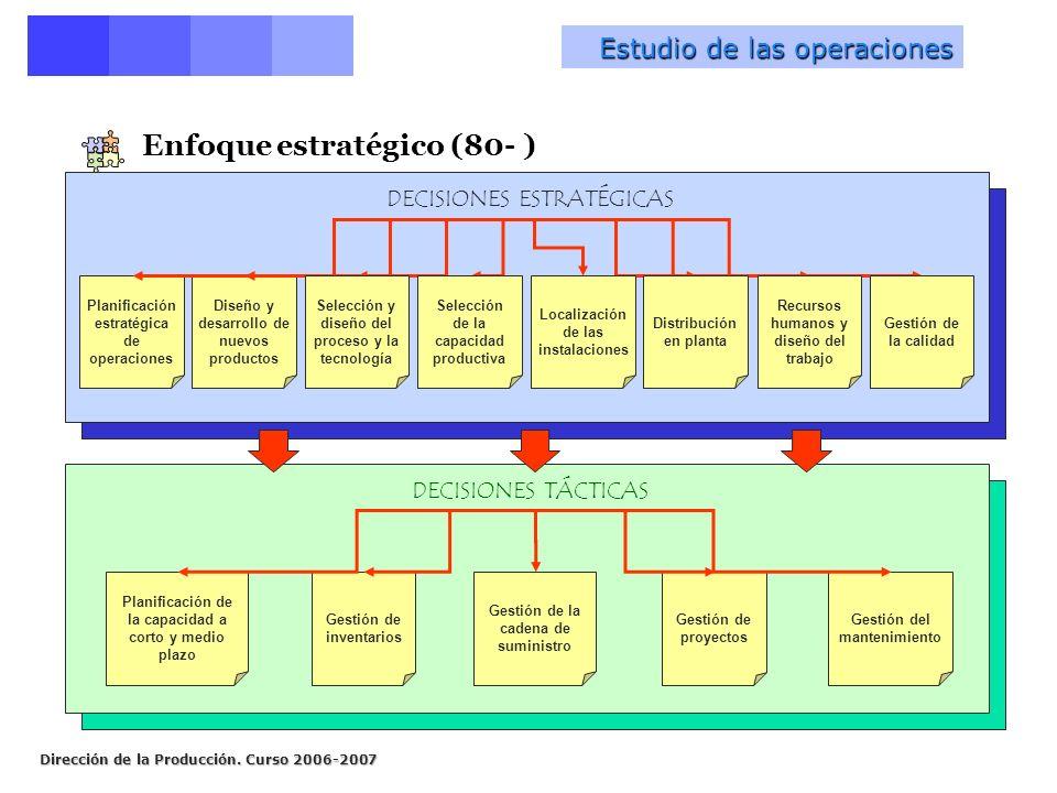 Enfoque estratégico (80- )