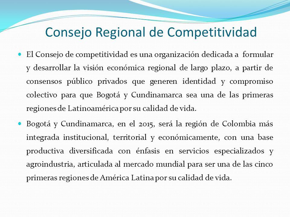 Consejo Regional de Competitividad