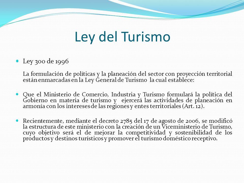Ley del Turismo Ley 300 de 1996.