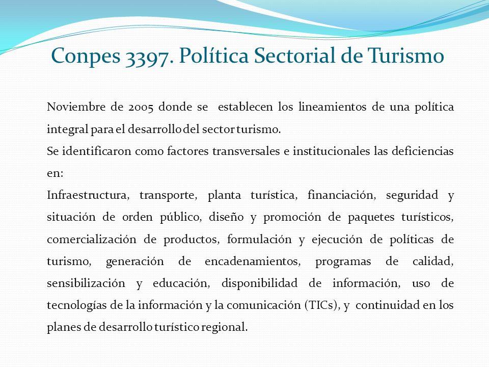 Conpes 3397. Política Sectorial de Turismo