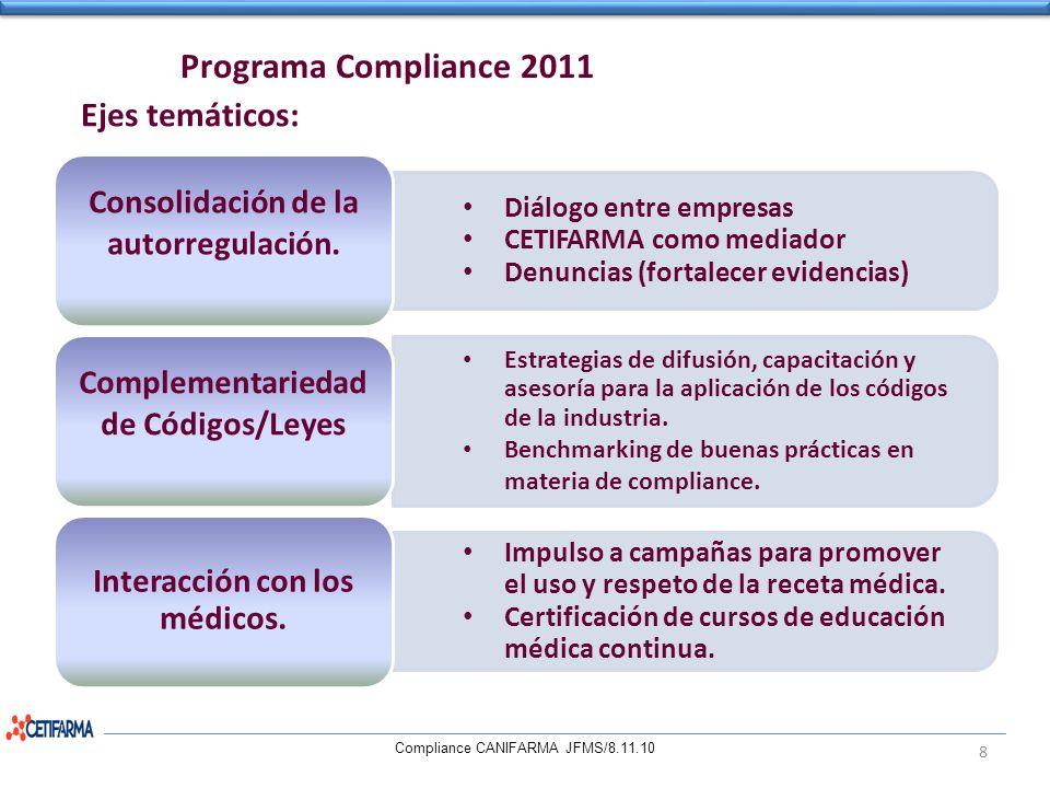 Programa Compliance 2011 Ejes temáticos: Diálogo entre empresas