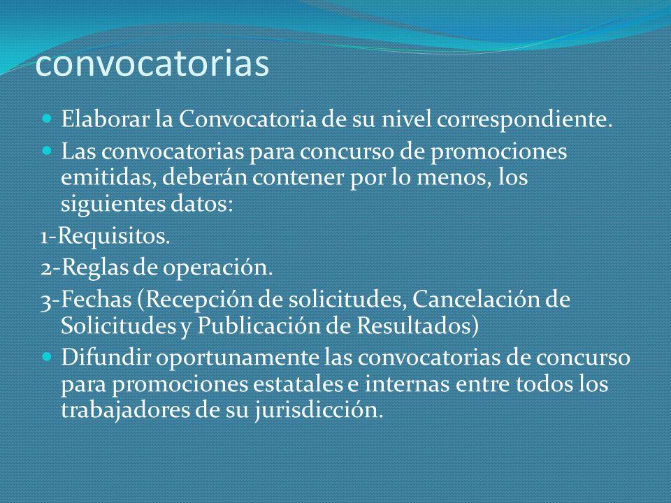 convocatorias Elaborar la Convocatoria de su nivel correspondiente.