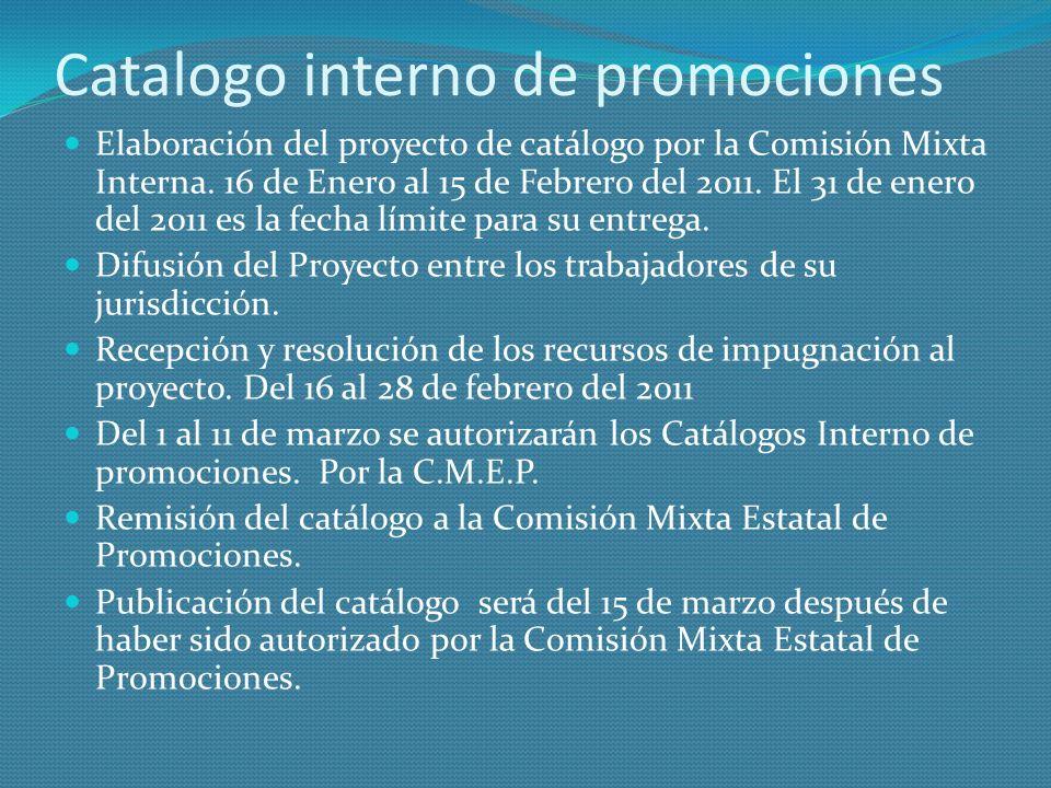 Catalogo interno de promociones