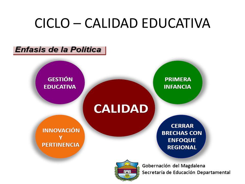 CICLO – CALIDAD EDUCATIVA