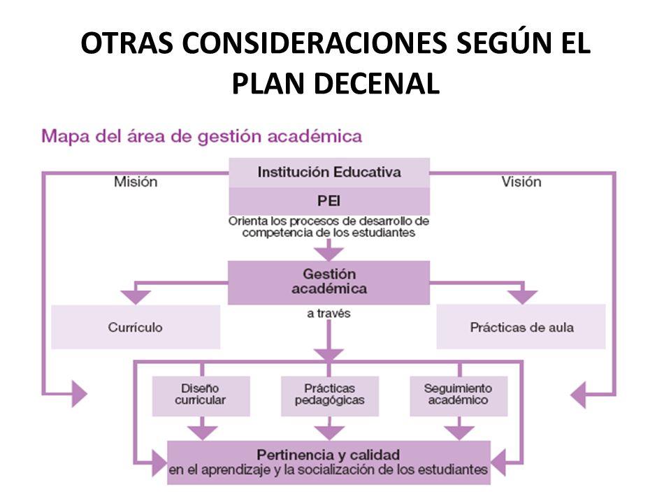 OTRAS CONSIDERACIONES SEGÚN EL PLAN DECENAL