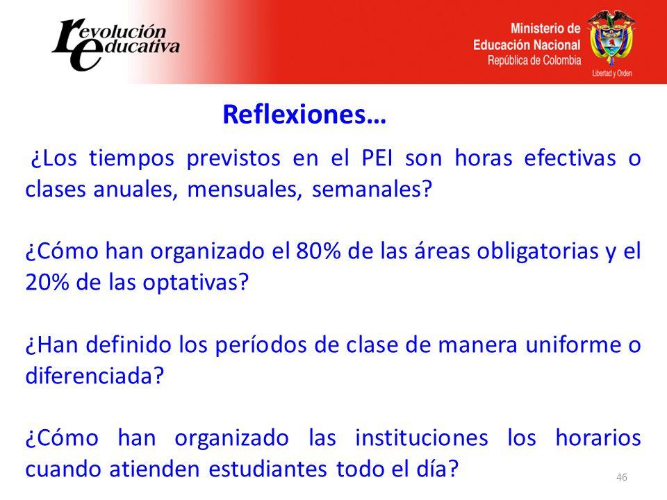 Reflexiones… ¿Los tiempos previstos en el PEI son horas efectivas o clases anuales, mensuales, semanales