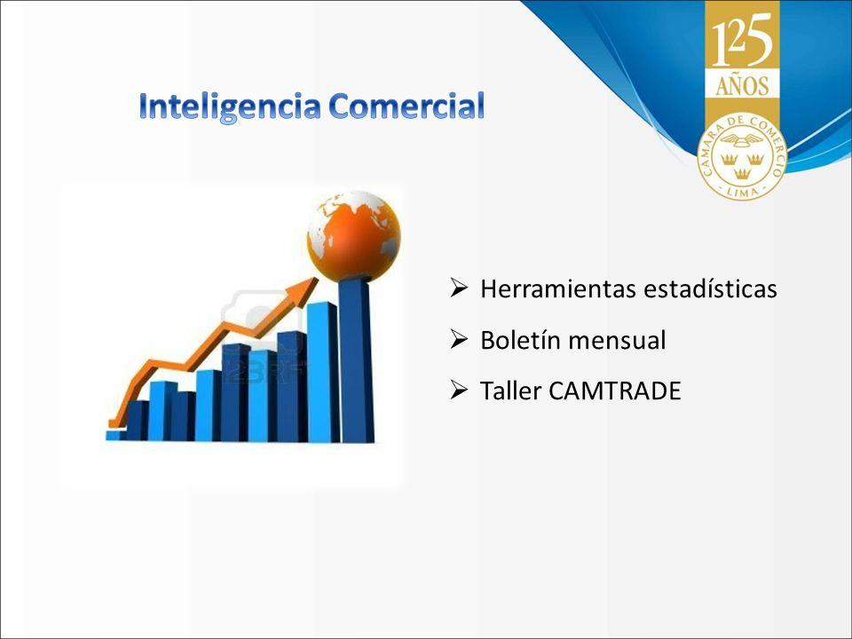Inteligencia Comercial