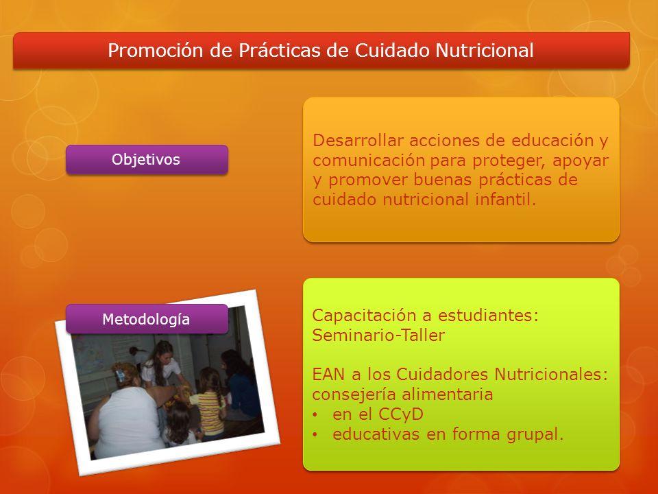 Promoción de Prácticas de Cuidado Nutricional