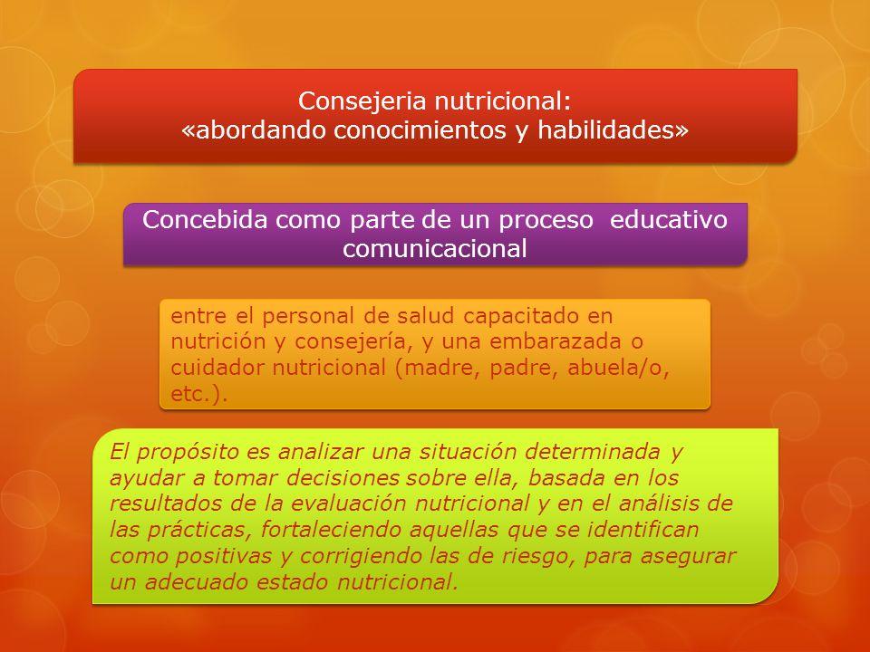 Consejeria nutricional: «abordando conocimientos y habilidades»