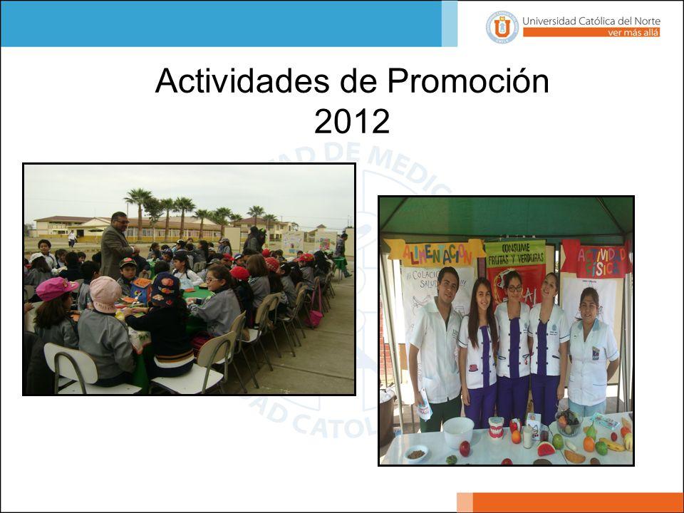 Actividades de Promoción 2012