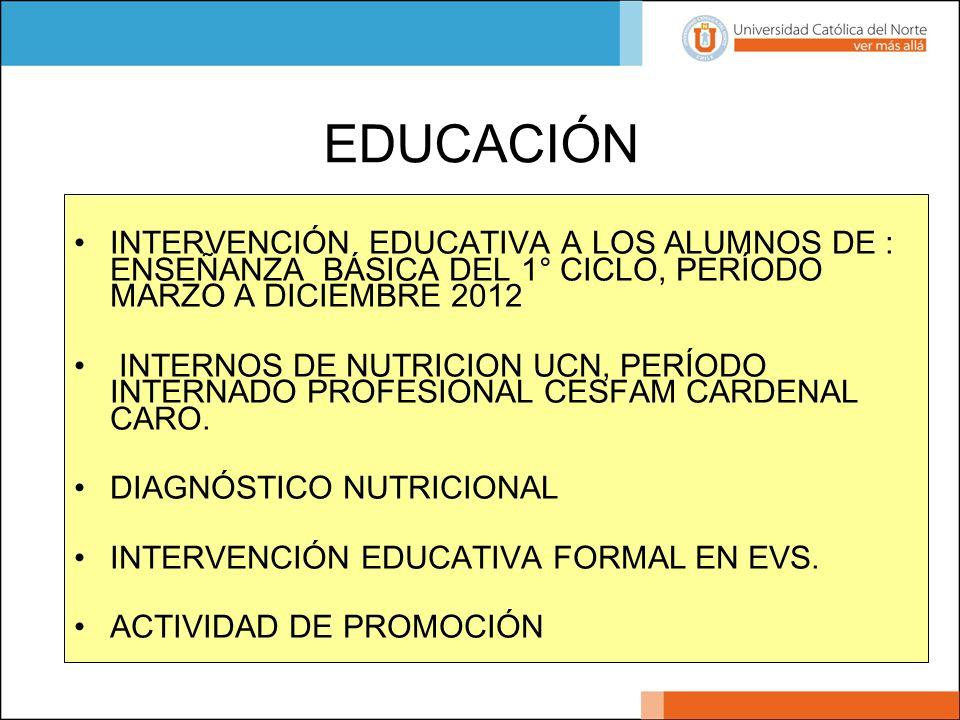 EDUCACIÓN INTERVENCIÓN EDUCATIVA A LOS ALUMNOS DE : ENSEÑANZA BÁSICA DEL 1° CICLO, PERÍODO MARZO A DICIEMBRE 2012.