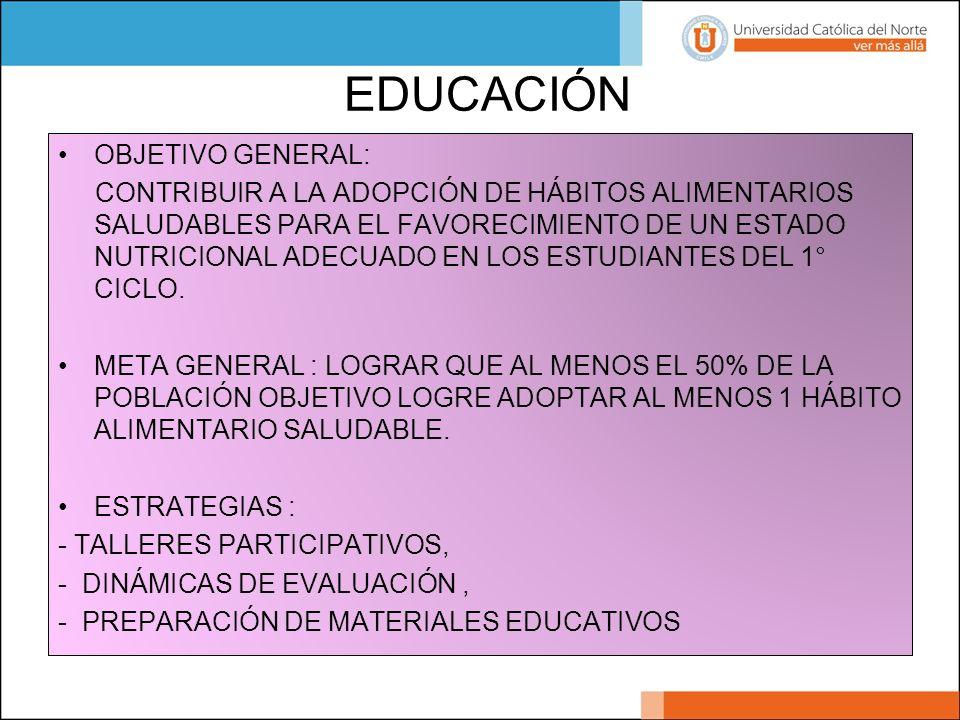 EDUCACIÓN OBJETIVO GENERAL: