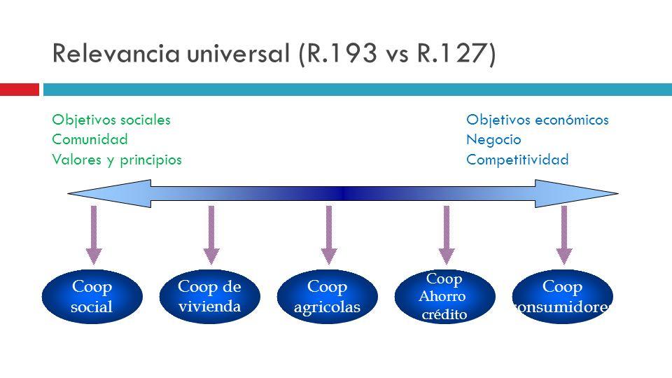 Relevancia universal (R.193 vs R.127)