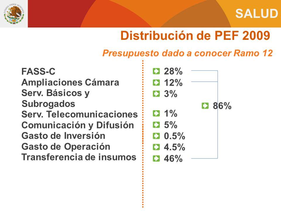 Distribución de PEF 2009 Presupuesto dado a conocer Ramo 12 28% FASS-C