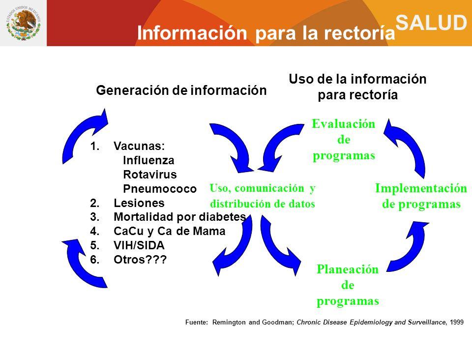 Información para la rectoría