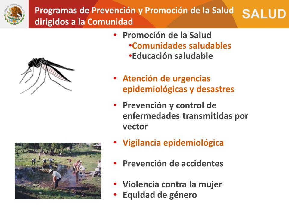 Programas de Prevención y Promoción de la Salud dirigidos a la Comunidad